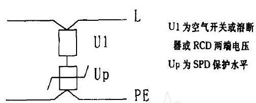 1Up Un和Uc相关曲线