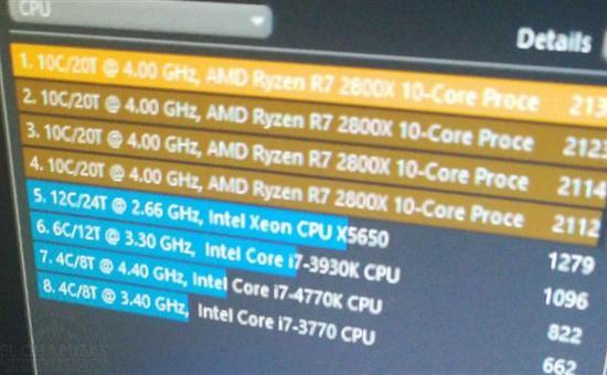 AMD新锐龙7曝光:10核心20线程 怒怼酷睿i9