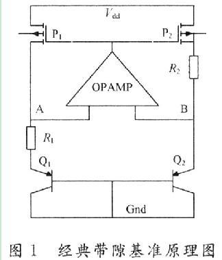 一种低温漂低功耗的带隙基准源的设计