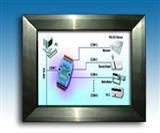 提供高可靠、低成本工控触摸屏产品及系统设计