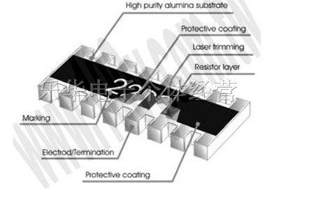 排阻1206 八个1206的贴片电阻