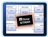 HDMI接口芯片用低功耗可编程MEMS振荡器SiT8003