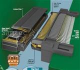 优质压接式条形连接器,CLP系列条形连接器