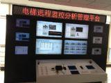 前景光电电梯物联网监测系统