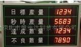 工厂LED生产看板