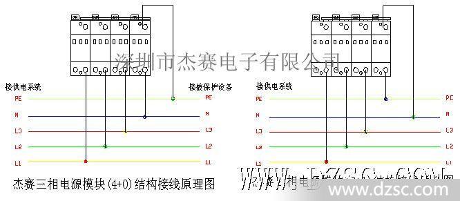 (接线示意图) 2.使用与维护 2.1本防雷模块指示电路的电源电路电源取自LA、LB、LC、N相,当合上供电总开关时,若发现面板上的指示灯不亮,应重点检查各相是否接好。 2.2本电源防雷模块在使用中应特别检查防雷接地是否良好,以避免因保护接地开路、或接地电阻太大,使电源防雷箱失去保护作用。 2.
