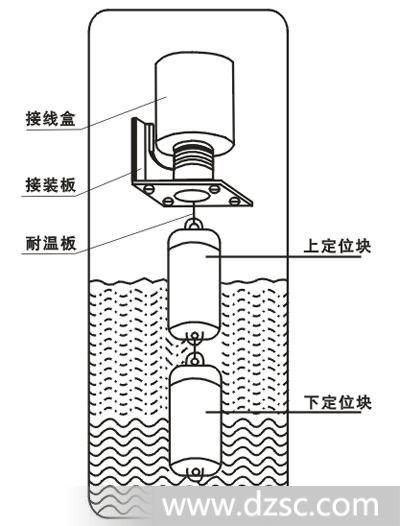 批发水位控制器开关,ab水塔开关