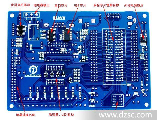 51AVR学习实验板板载如下模块与接口: USB转串口模块,独立设计,用于供电、通讯或程序下载。大多数实验用USB口即可完成; RS232标准串口模块,独立设计,用于串口通讯实验,也可用于程序下载; 通讯选择接口区,用户可自行分配实验板的通讯与下载端口; 外接电源插座,适合高功耗实验(如步进电机)时的电力供应; 具有ISP下载监控芯片,保证程序下载时序稳定可靠; 具有标准10芯ISP下载插座,用户可以外接用于程序下载; 拥有双列40脚万能驳接实验锁紧座,可以适应不同型号、脚数的芯片实验(如8脚20脚等);