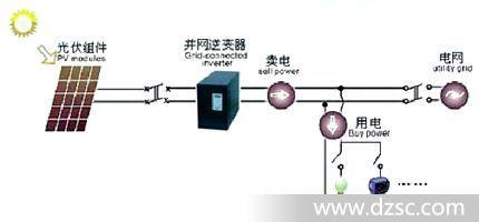 可再生能源光伏并网发电系统是将光伏阵列产生的能源不经过蓄电池储能