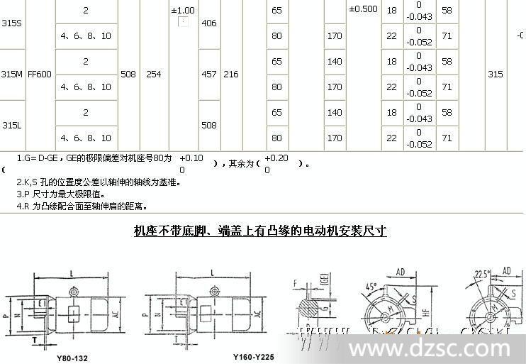 厂家直销国标国标132kw -4极三相马达/电机