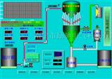 新型数字式硫熏中和器控制技术