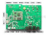 Wince三星6410工控板,IO口扩展,USB接口,网络接口等