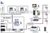 无线公共广播系统,工厂公共广播系统