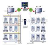 DDS38-A型单相AMR抄表系统