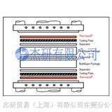 Arlon Thermapad & UltraPad 压力机垫 / 电路板压力垫片