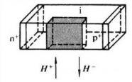 磁敏二极管
