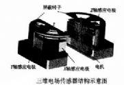 电场传感器