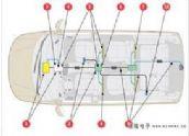 molex汽车连接器