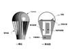 LED照明设计的散热解决方案